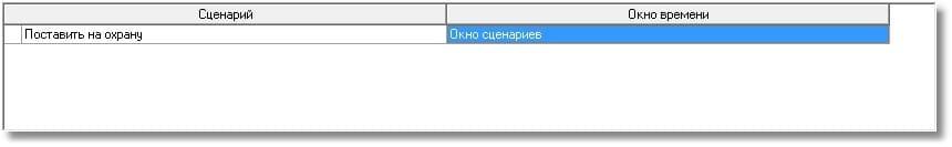 "Вкладка ""Расписание"" АБД"