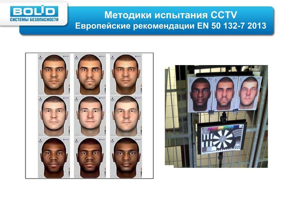 9 лиц из методики EN 50 132-7 2013