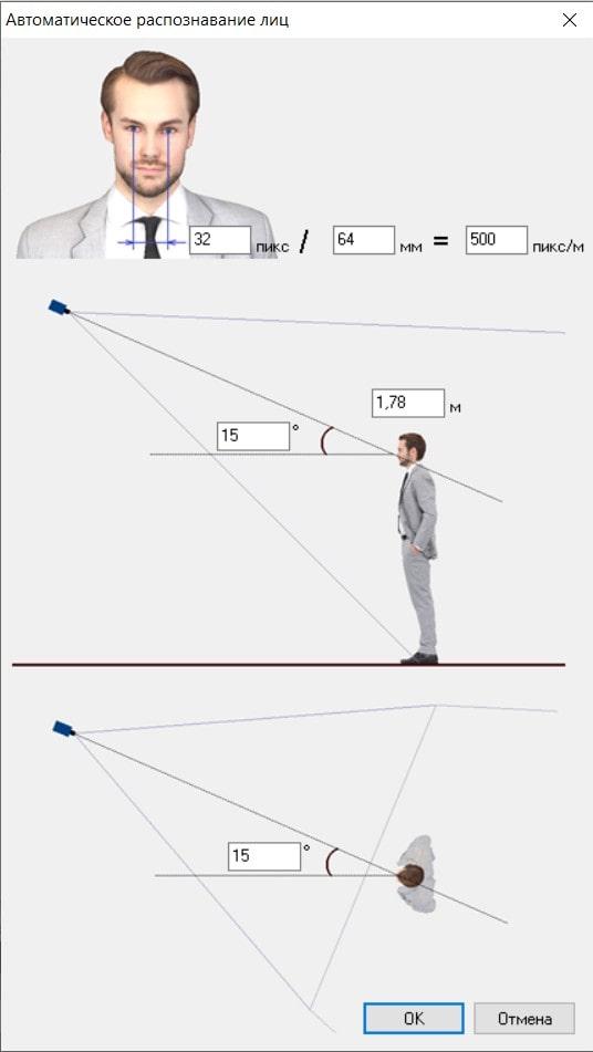 Критерии распознавания лиц