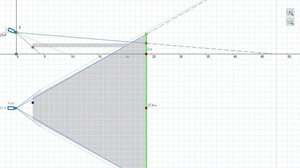 План-схема установки камеры