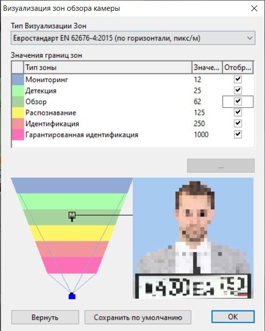 Таблица Плотность пикселей