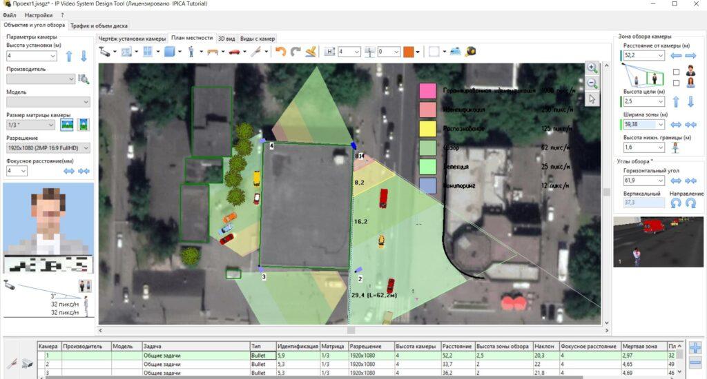 План-схема установки камер с учетом плотности пикселей