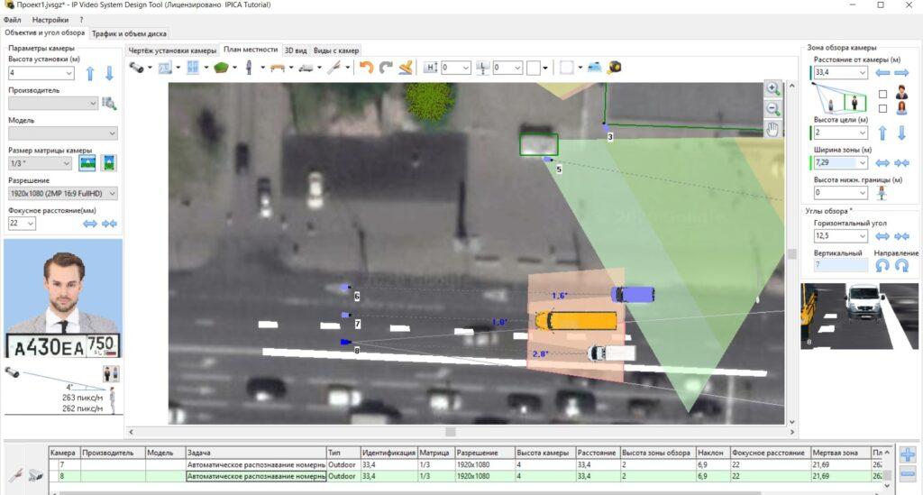 План-схема установки камер для распознавания ГРЗ